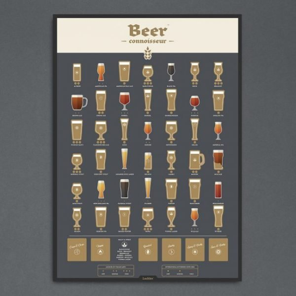 A beer facts scratch poster. Scratch each beer off as you try it. A booklet is included to give you all the facts about each type of beer.